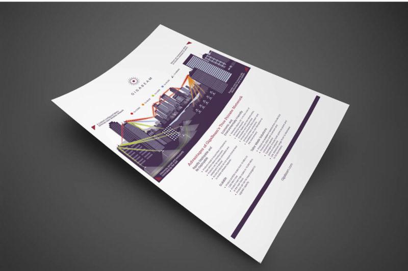 technology advertisement design technology marketing raleigh nc